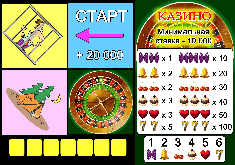 Онлайн казино Елена: Покер, рулетка, игровые